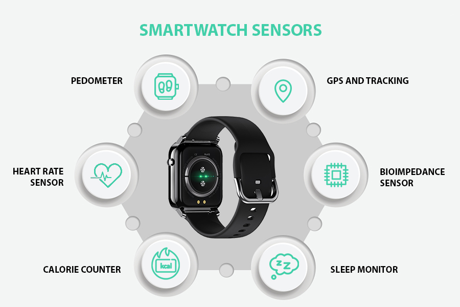 What are Smartwatch Sensors and How Do They Function?