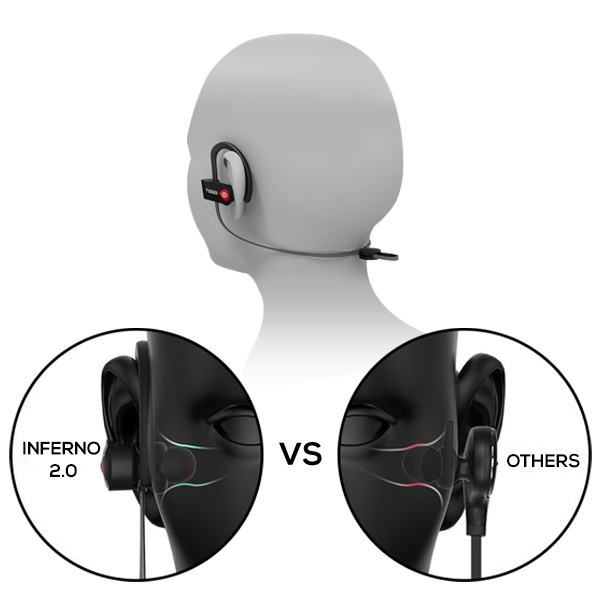 Ergonomic Design Wireless In-Ear Headphones