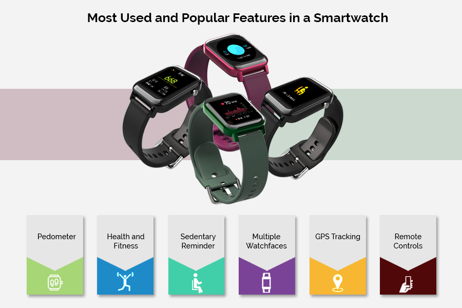 Most Used and Popular Features in a Smartwatch